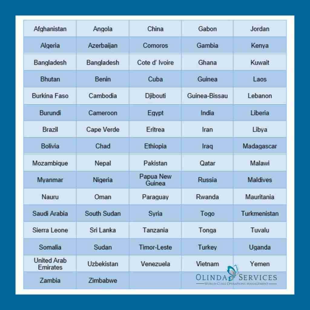 2018 countries requiring visa